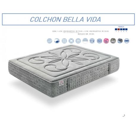 Colchón Bella Vista